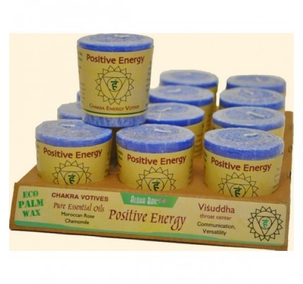 Candle Chakra Votive Positive Energy (Visuddha) Blue 12-pack