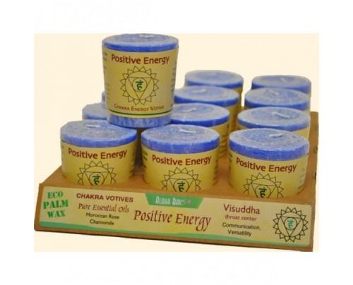 Aloha Bay Candle Chakra Votive Positive Energy (Visuddha) Blue 12-pack